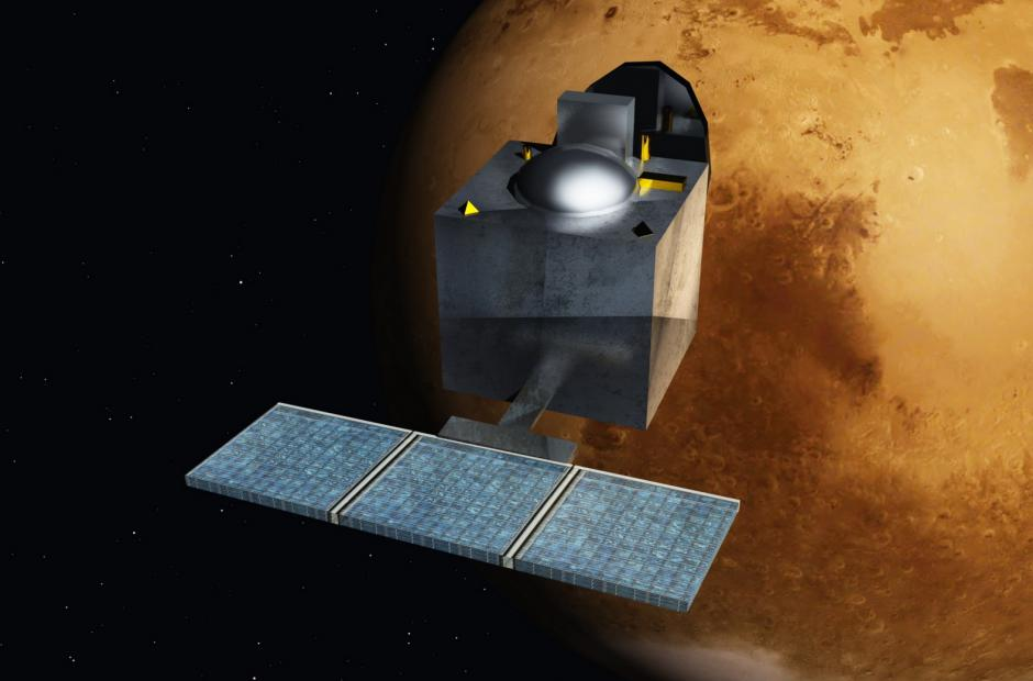 Mars Orbiter Mission (MOM) -